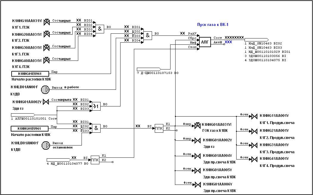 Алгоритм пошагового управления